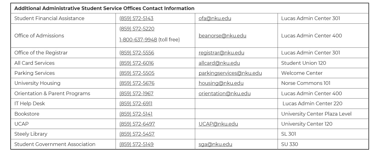 Various Office Locations and Phone Numbers at NKU
