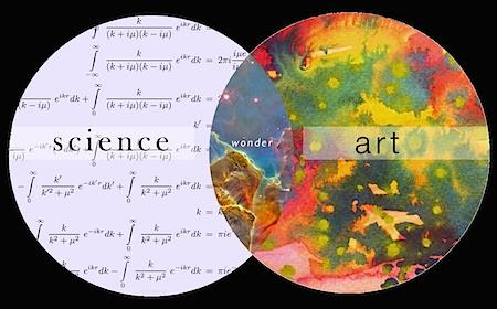 Art, Science, Wonder